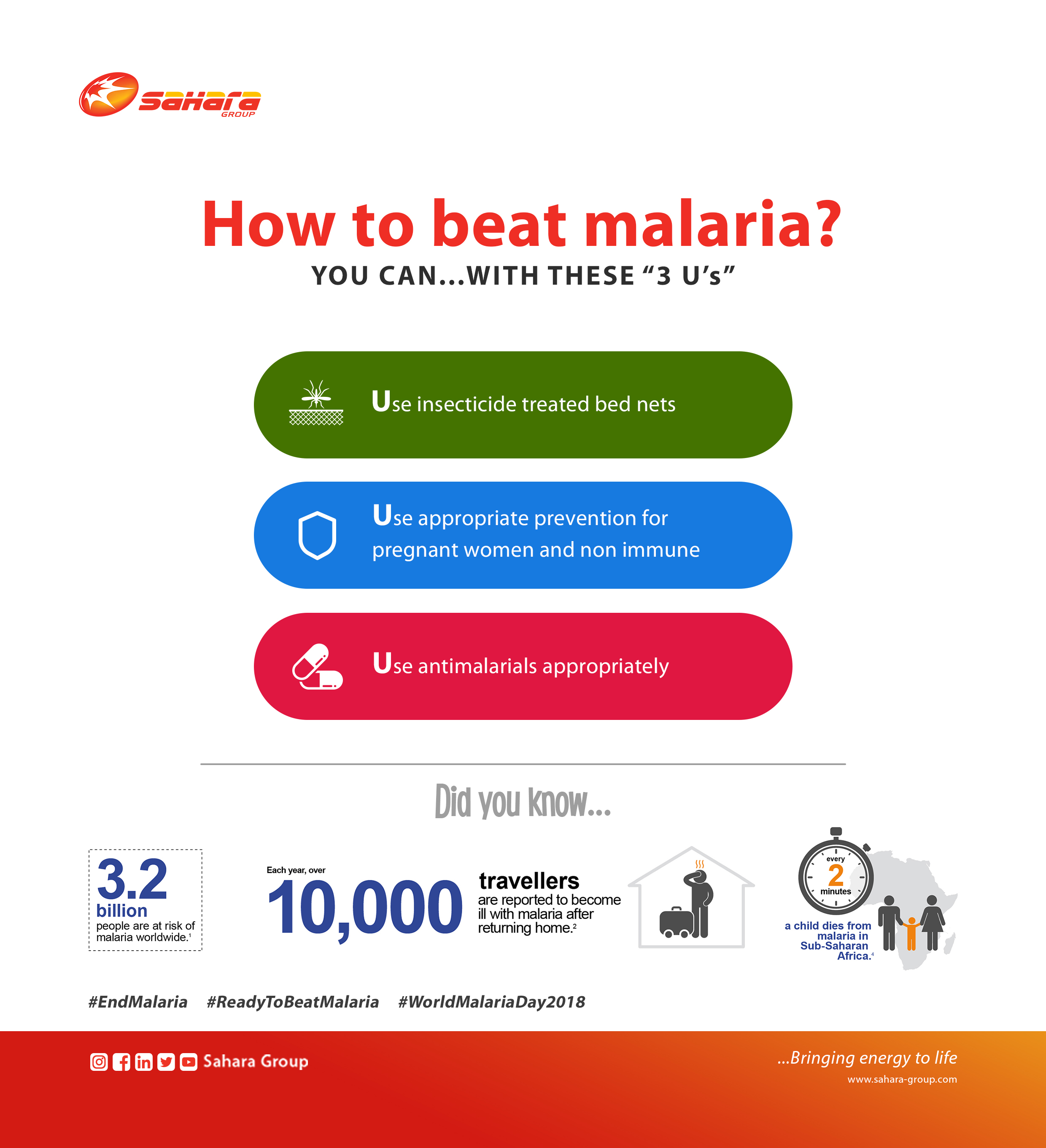 how-to-beat-malaria